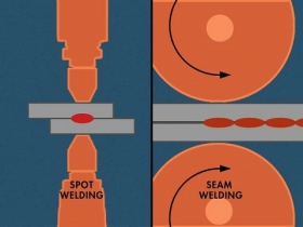 A1 172 Schematic of a spot and seam weld