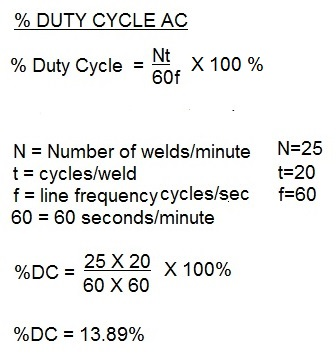 Duty Cycle AC