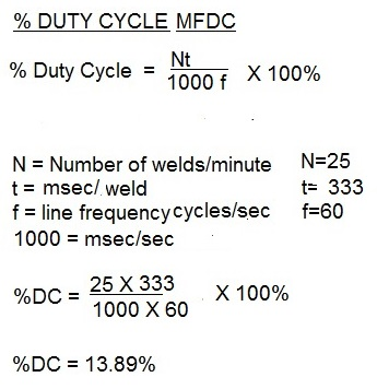 Duty Cycle MFDC