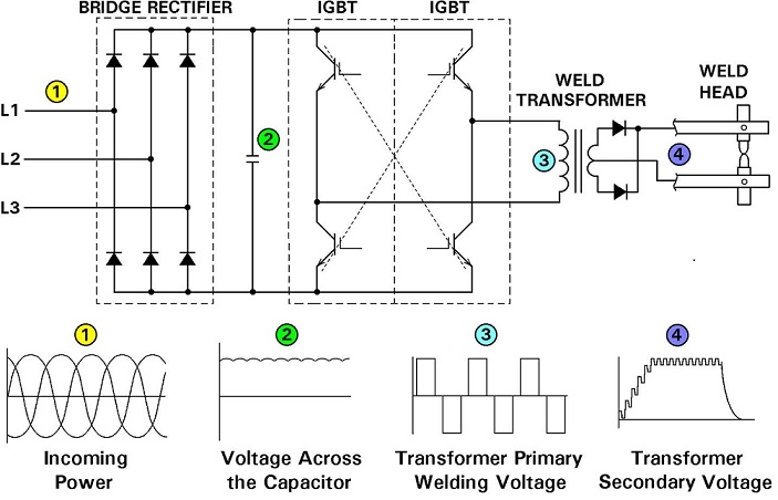Inverter Control Transformer Schematic