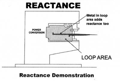 Reactance metal