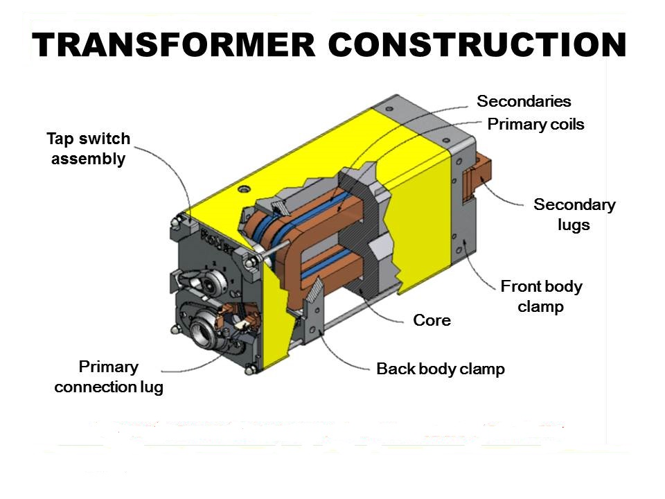 Transformer Construction rev