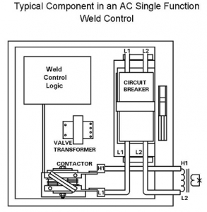 Typical Component in an AC Single Function Weld Control